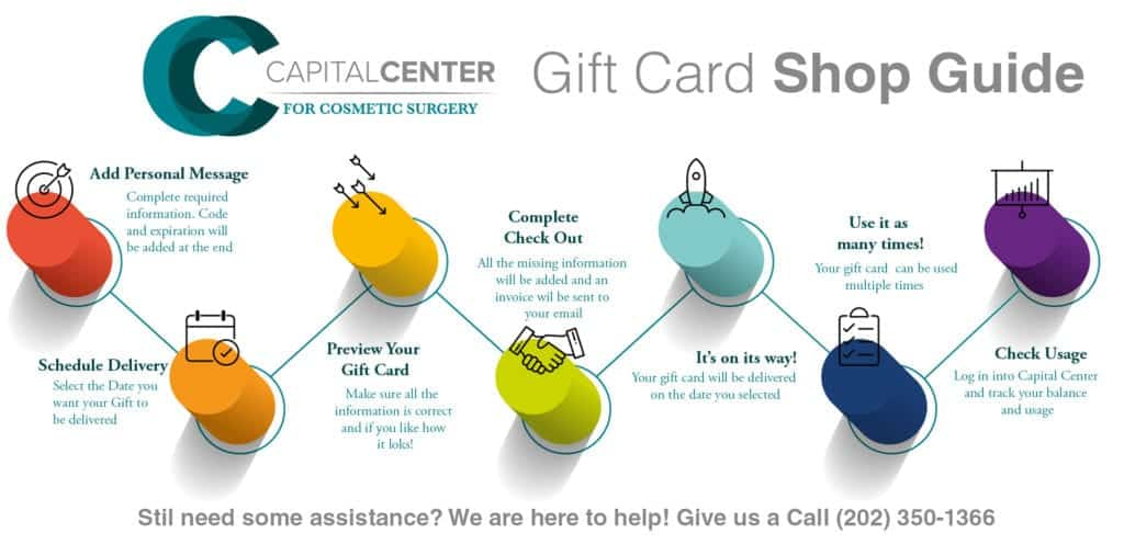 Gift Card Shop Guide