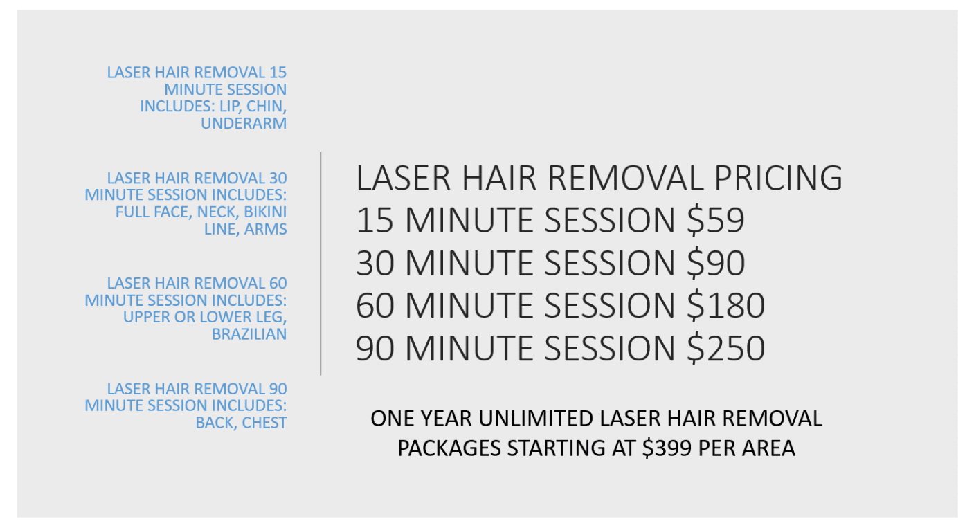 Laser Hair Removal Pricing Sheet